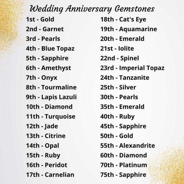 Do you celebrate your wedding anniversary? It is a special day as you remember your wedding celebration and show your appreciation for one another.   I did some research and wrote a blog post about wedding anniversary gemstones as a gift to mark the occasion. You can find a list of anniversary gemstones and the meaning behind them in the link in bio.  Almost every marriage starts with an engagement ring and a wedding ring. Gemstones as a gift for a wedding anniversary are a natural continuation.   You have probably heard of the silver anniversary marking the 25th year of marriage or the gold anniversary marking the 50th. The major milestones deserve to be splashed out for but you can pick a smaller gift as a reminder for any other year.   Use the list of anniversary gemstones as a starting point to help narrow down the choices and provide ideas. All the gemstones have a lovely heart-warming meaning behind them.  #weddinganniversary #anniversarygemstones #anniversaryjewellery #weddinganniverarygift #irishjewellery #irishcarft #irishdesign #madelocal #ilgemstones #weddinganniversarygemstone